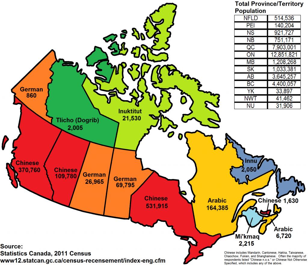 canada-languages