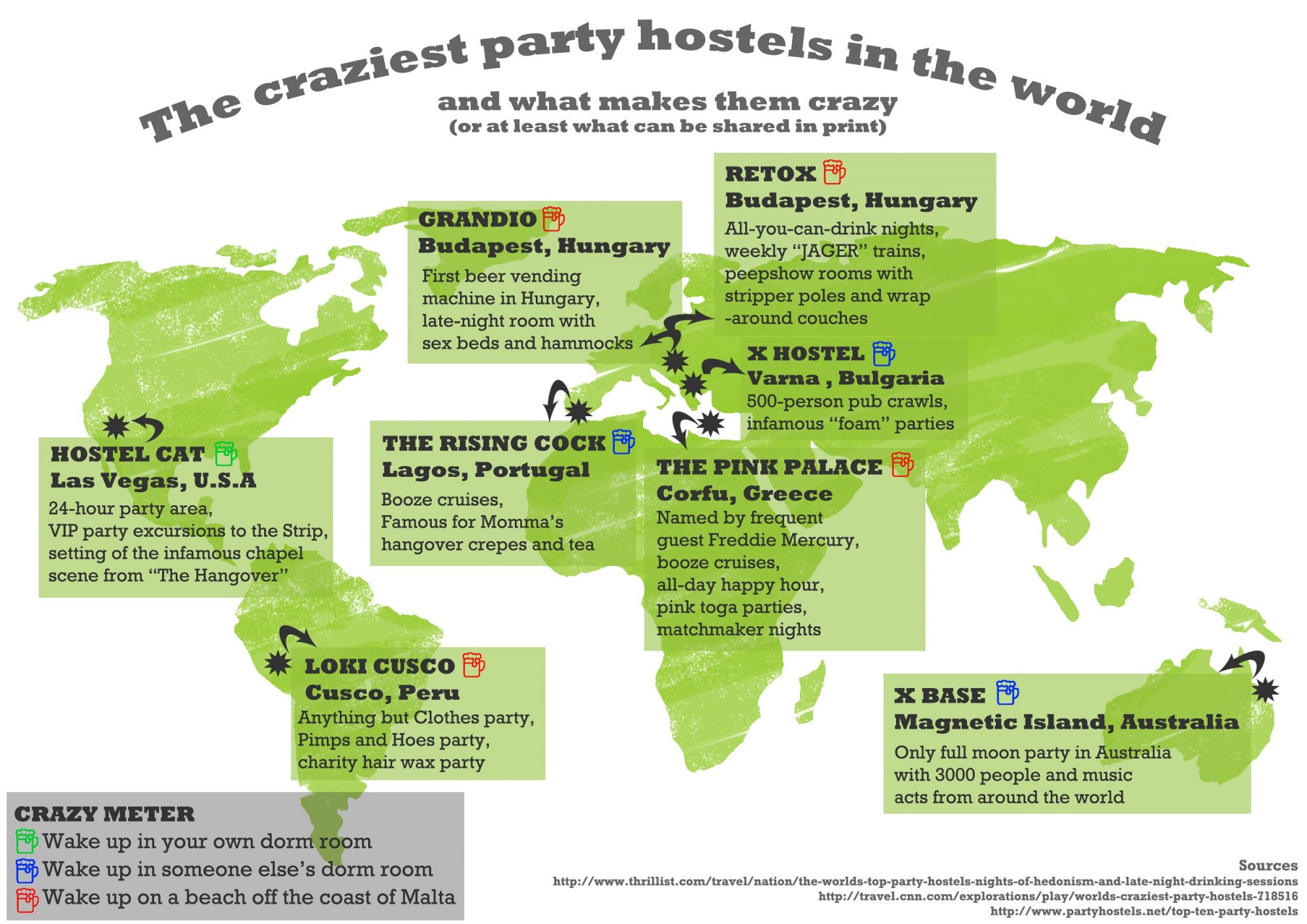 infographic, map, tips, party hostels